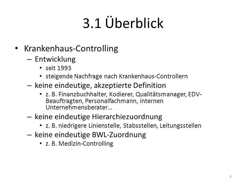 3.1 Überblick Krankenhaus-Controlling Entwicklung