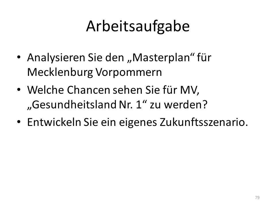 """Arbeitsaufgabe Analysieren Sie den """"Masterplan für Mecklenburg Vorpommern. Welche Chancen sehen Sie für MV, """"Gesundheitsland Nr. 1 zu werden"""