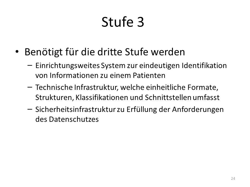 Stufe 3 Benötigt für die dritte Stufe werden