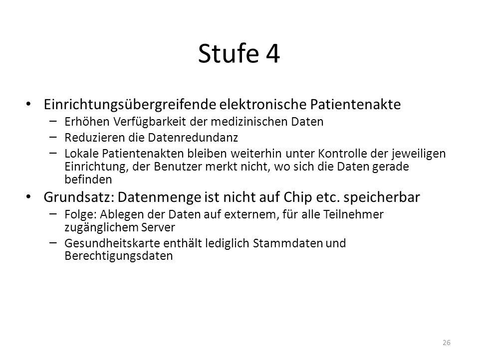 Stufe 4 Einrichtungsübergreifende elektronische Patientenakte