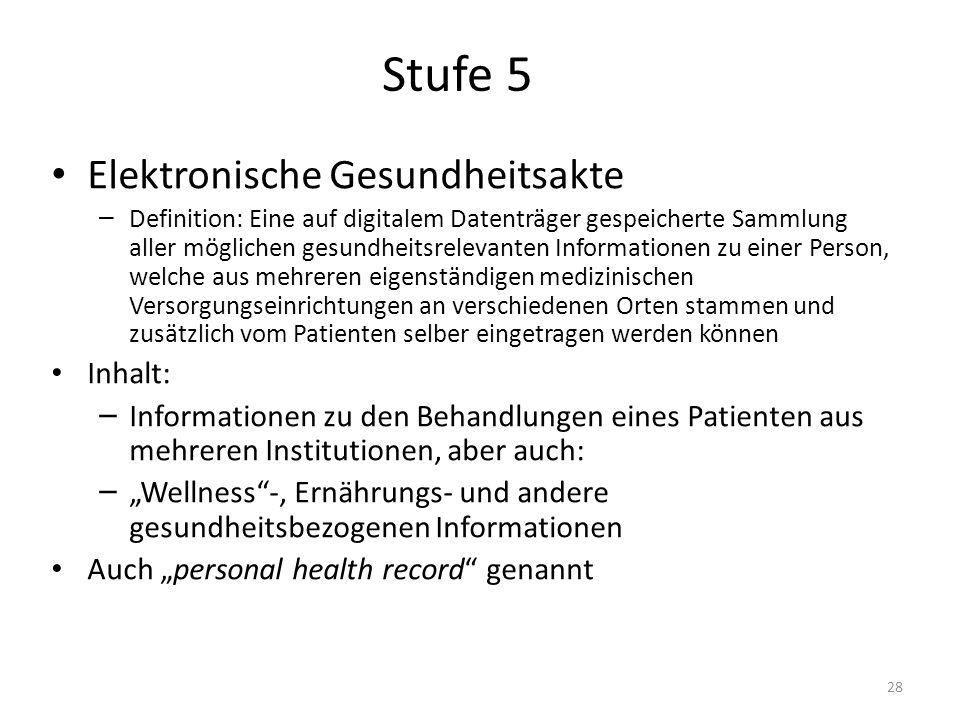 Stufe 5 Elektronische Gesundheitsakte Inhalt: