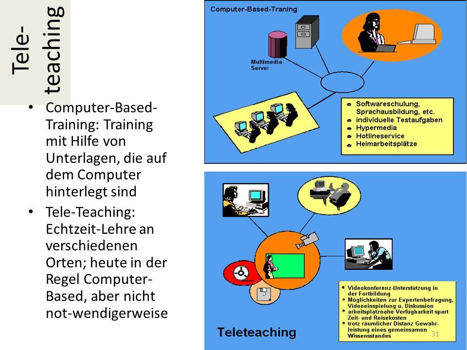 Tele-teaching Computer-Based-Training: Training mit Hilfe von Unterlagen, die auf dem Computer hinterlegt sind.