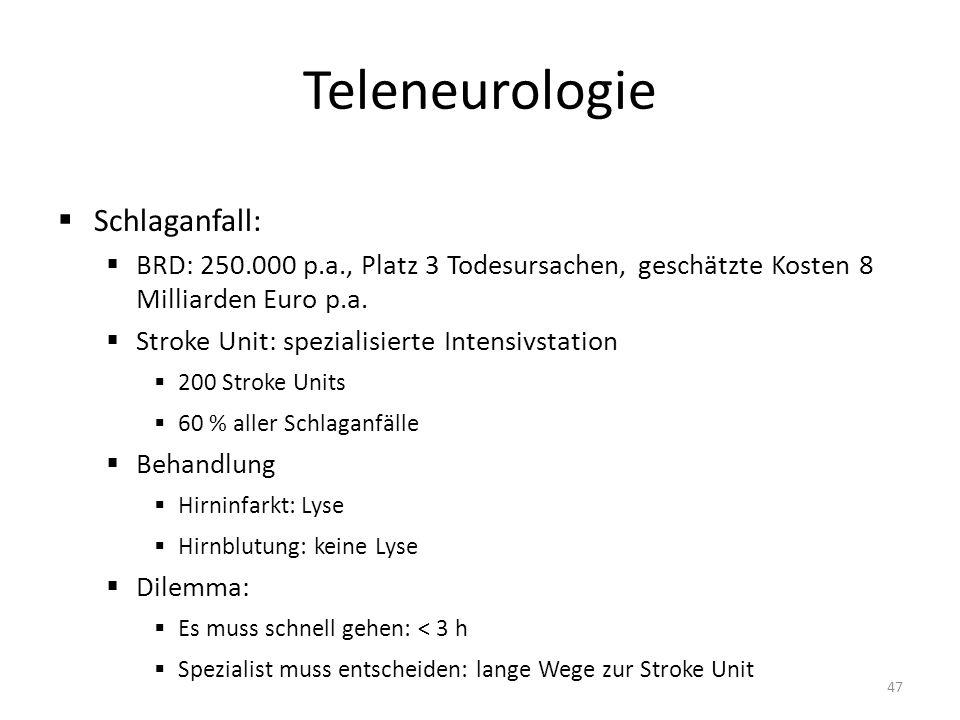 Teleneurologie Schlaganfall: