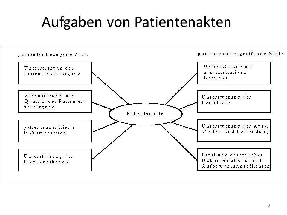 Aufgaben von Patientenakten
