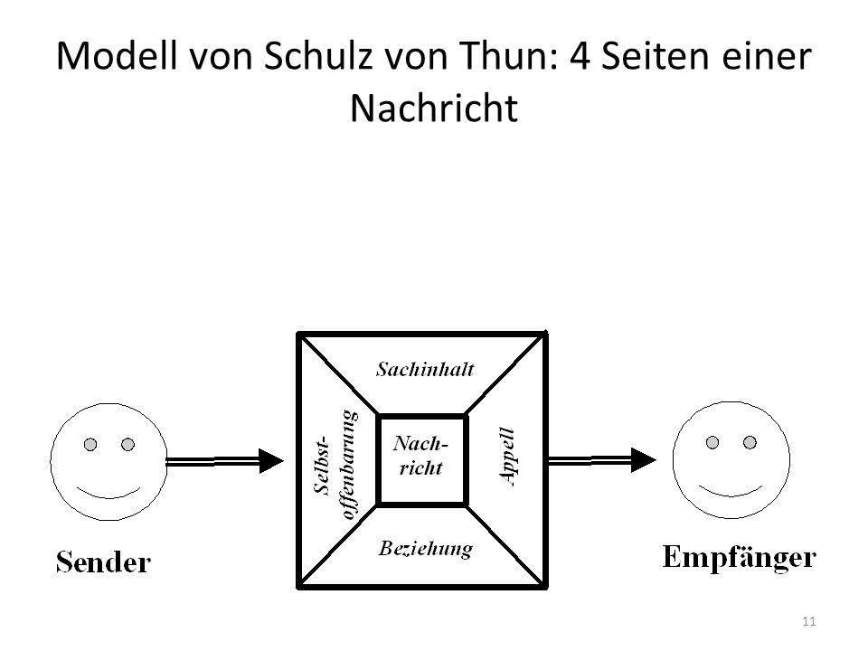 Modell von Schulz von Thun: 4 Seiten einer Nachricht