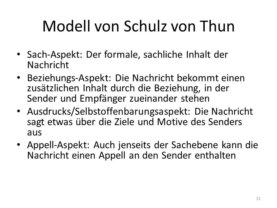 Modell von Schulz von Thun