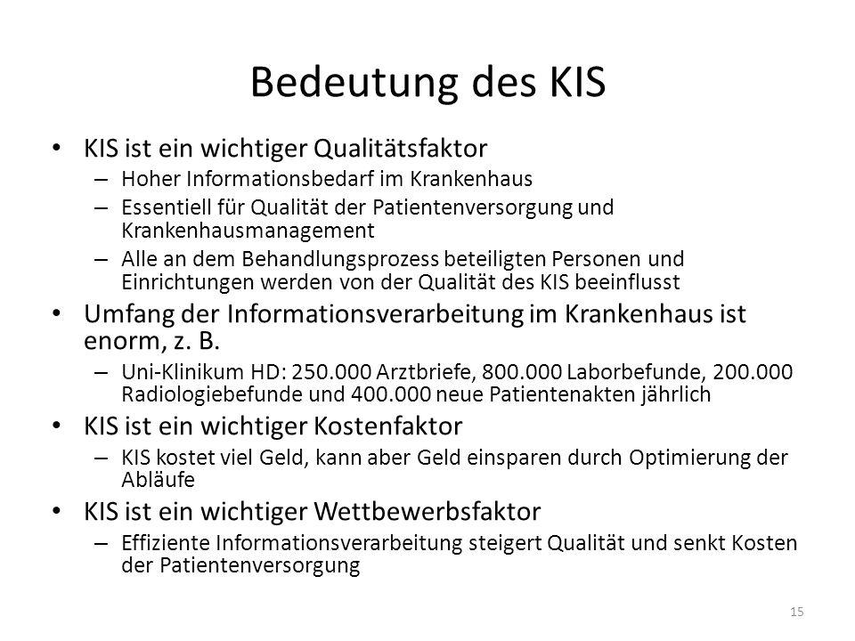 Bedeutung des KIS KIS ist ein wichtiger Qualitätsfaktor