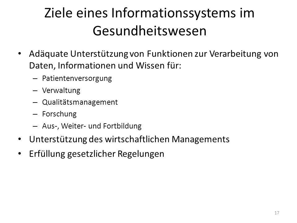 Ziele eines Informationssystems im Gesundheitswesen