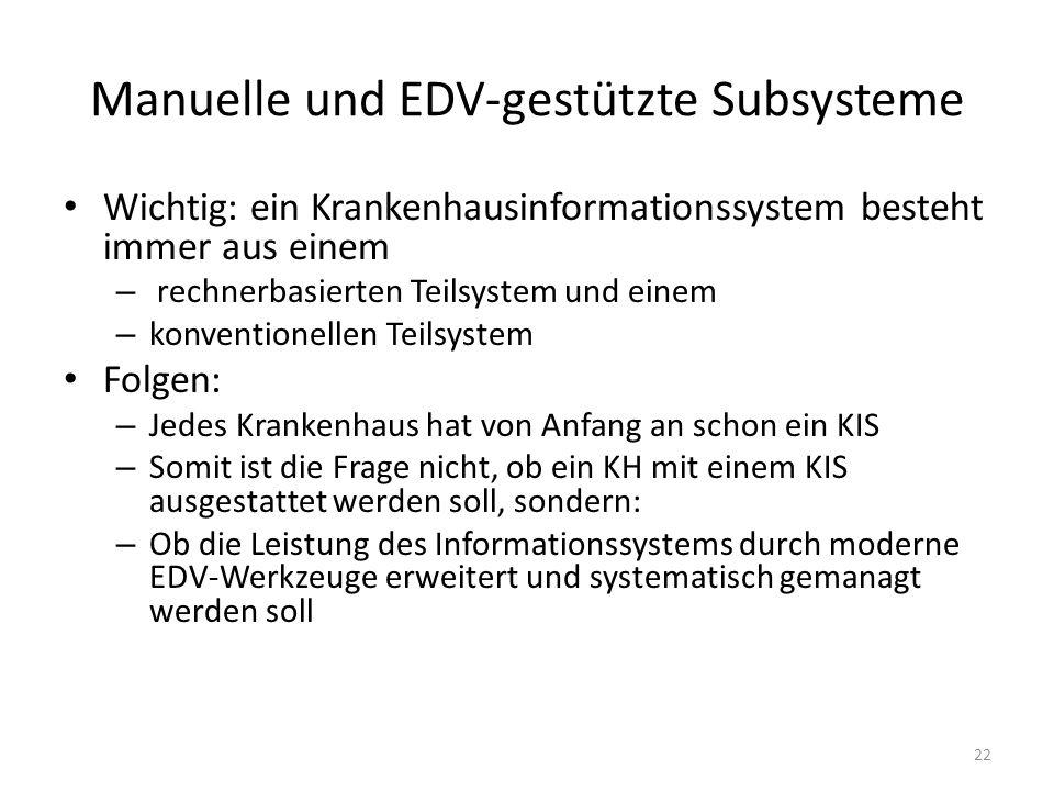 Manuelle und EDV-gestützte Subsysteme