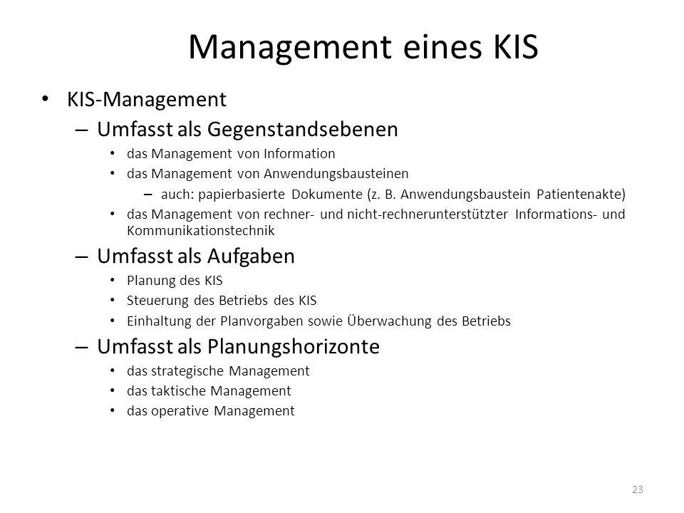 Management eines KIS KIS-Management Umfasst als Gegenstandsebenen