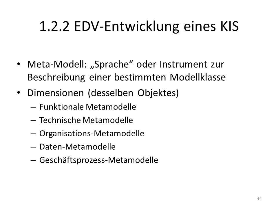 1.2.2 EDV-Entwicklung eines KIS