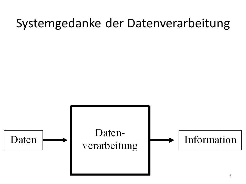 Systemgedanke der Datenverarbeitung