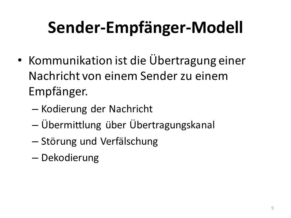 Sender-Empfänger-Modell