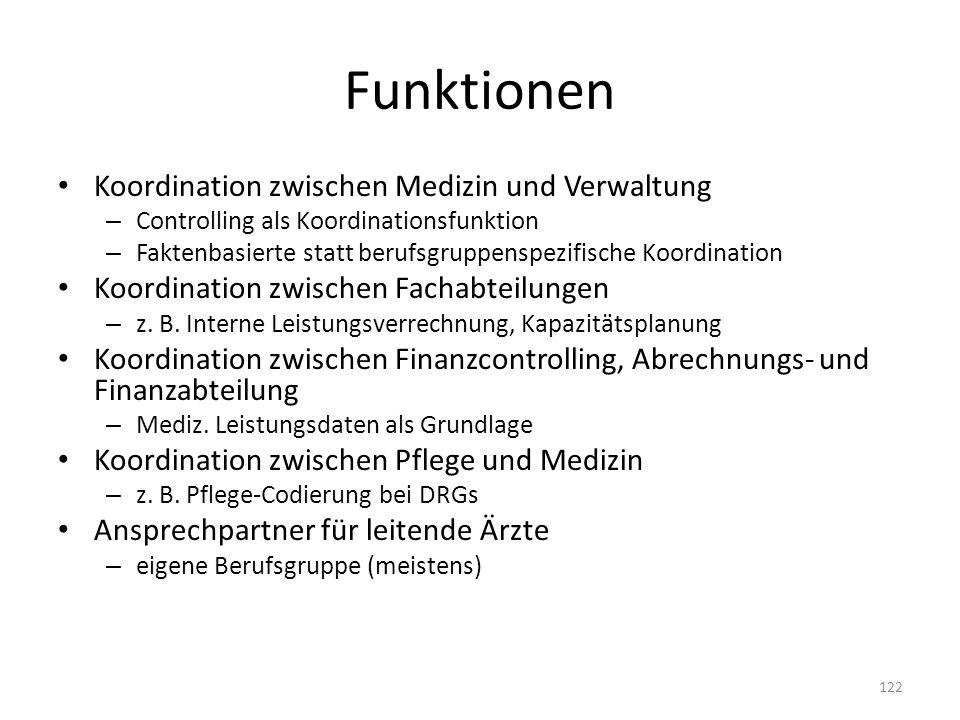 Funktionen Koordination zwischen Medizin und Verwaltung