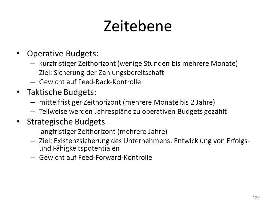 Zeitebene Operative Budgets: Taktische Budgets: Strategische Budgets