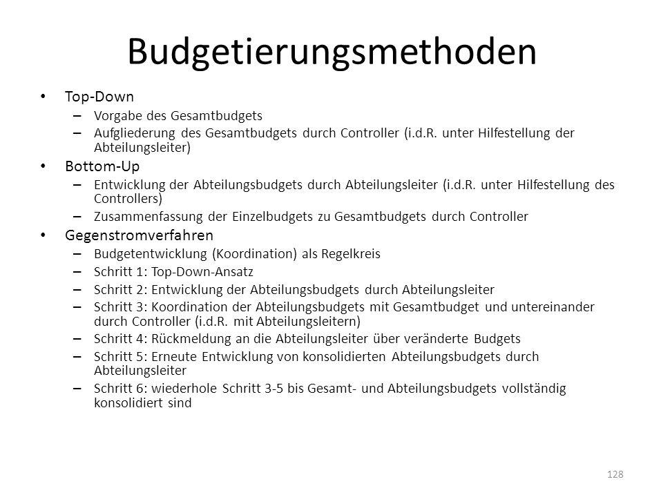 Budgetierungsmethoden