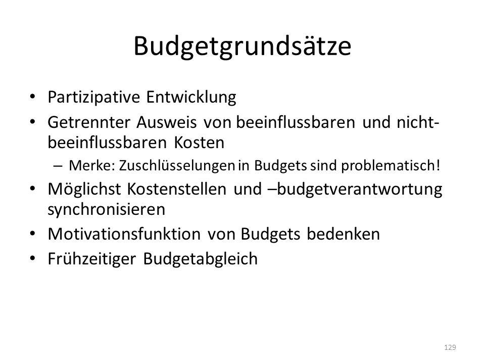 Budgetgrundsätze Partizipative Entwicklung