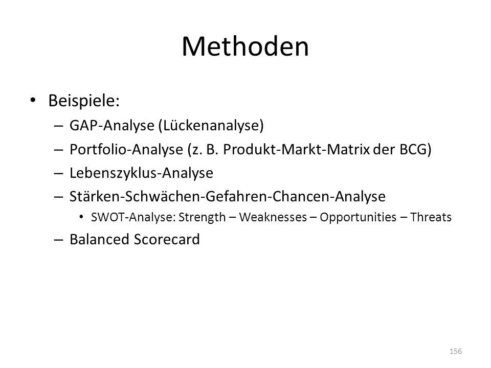 Methoden Beispiele: GAP-Analyse (Lückenanalyse)