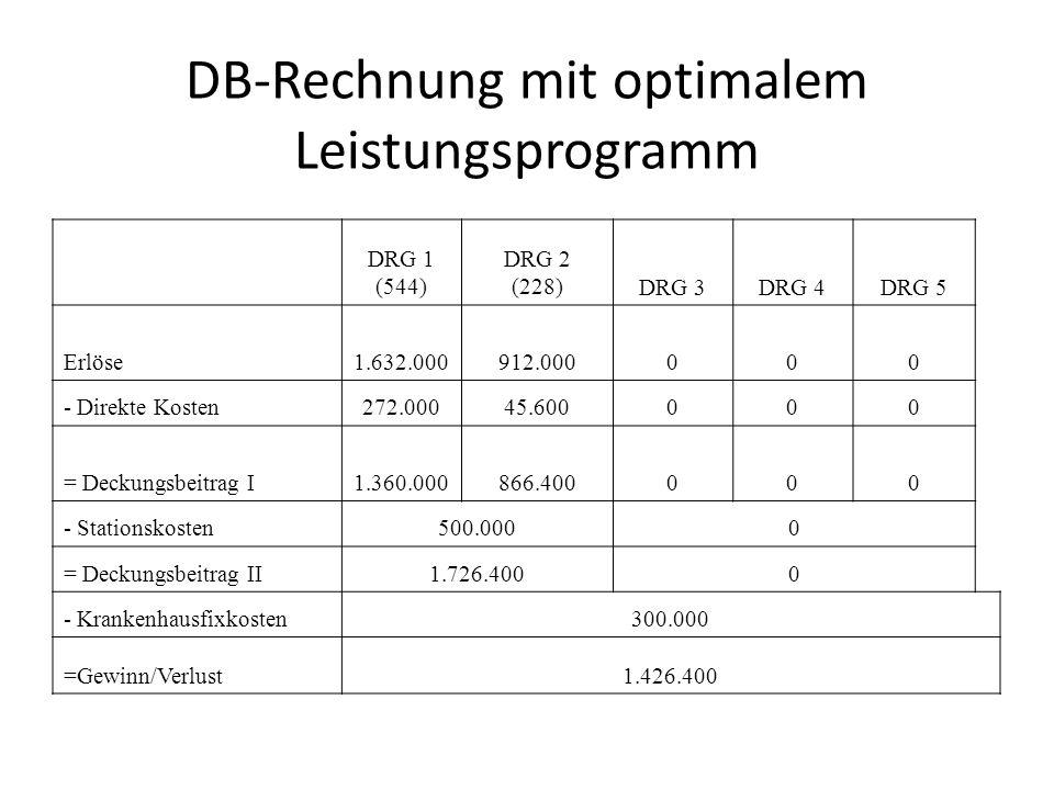 DB-Rechnung mit optimalem Leistungsprogramm