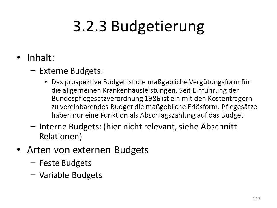 3.2.3 Budgetierung Inhalt: Arten von externen Budgets Externe Budgets: