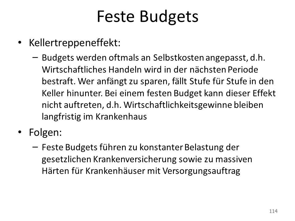 Feste Budgets Kellertreppeneffekt: Folgen: