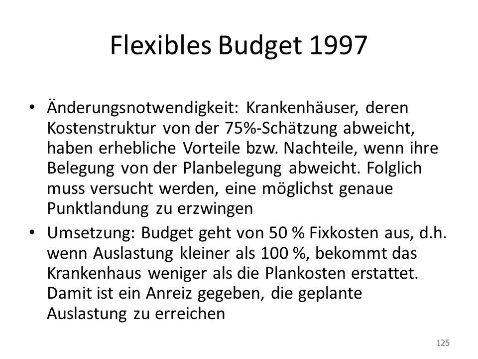 Flexibles Budget 1997