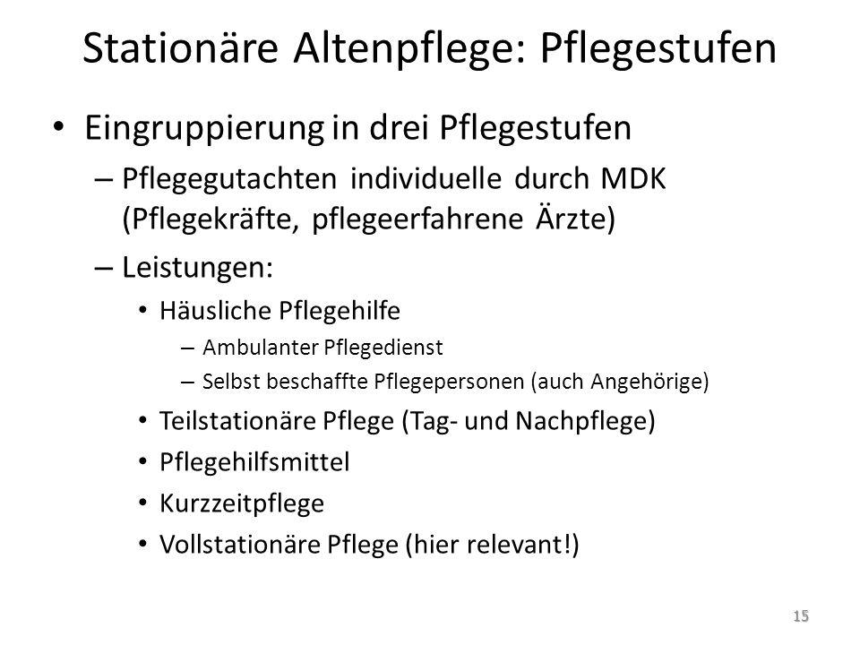 Stationäre Altenpflege: Pflegestufen
