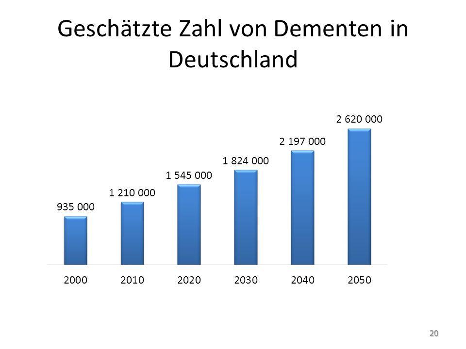 Geschätzte Zahl von Dementen in Deutschland