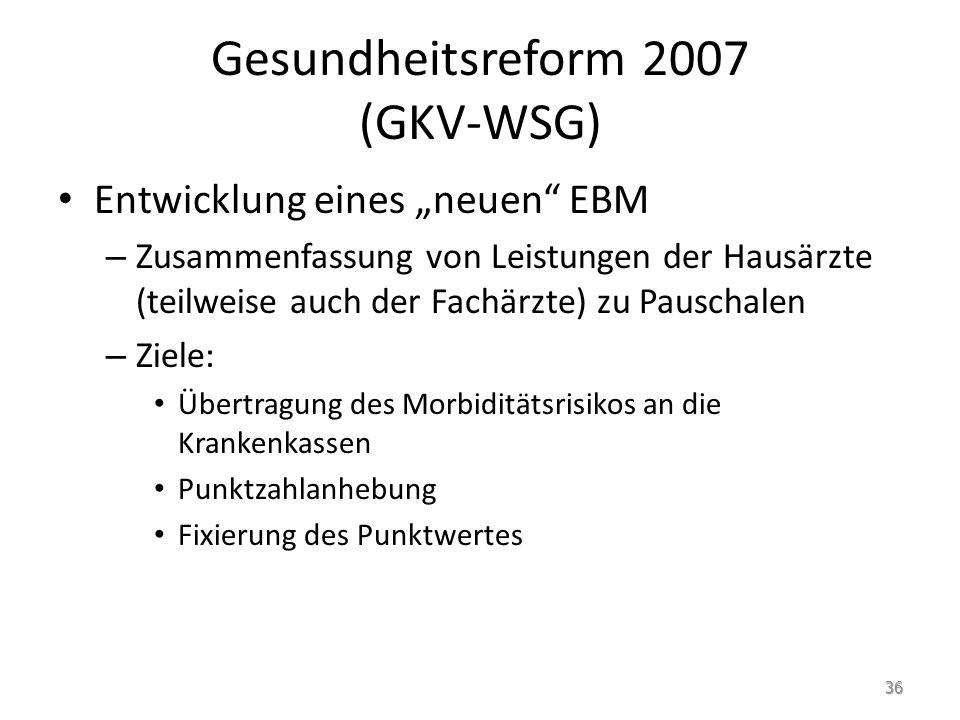 Gesundheitsreform 2007 (GKV-WSG)