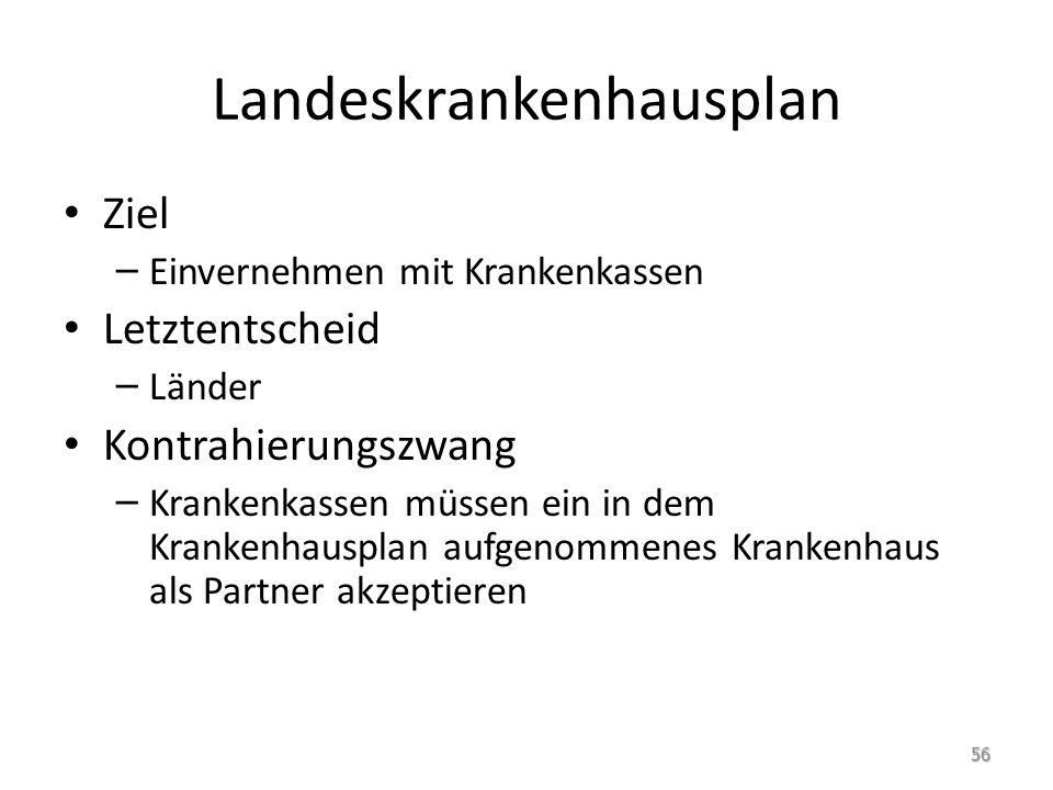 Landeskrankenhausplan