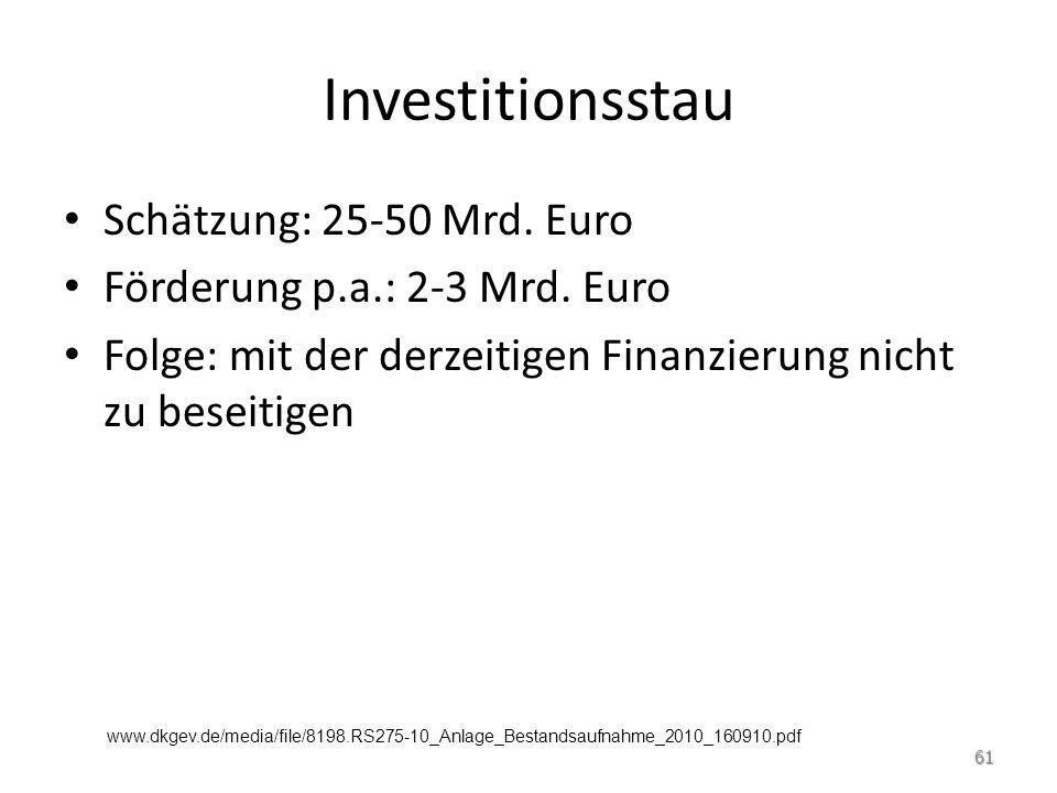 Investitionsstau Schätzung: 25-50 Mrd. Euro