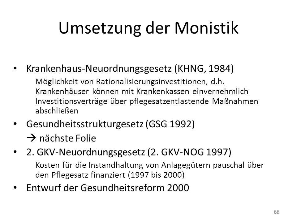 Umsetzung der Monistik