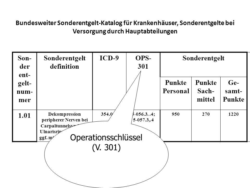 Operationsschlüssel (V. 301)