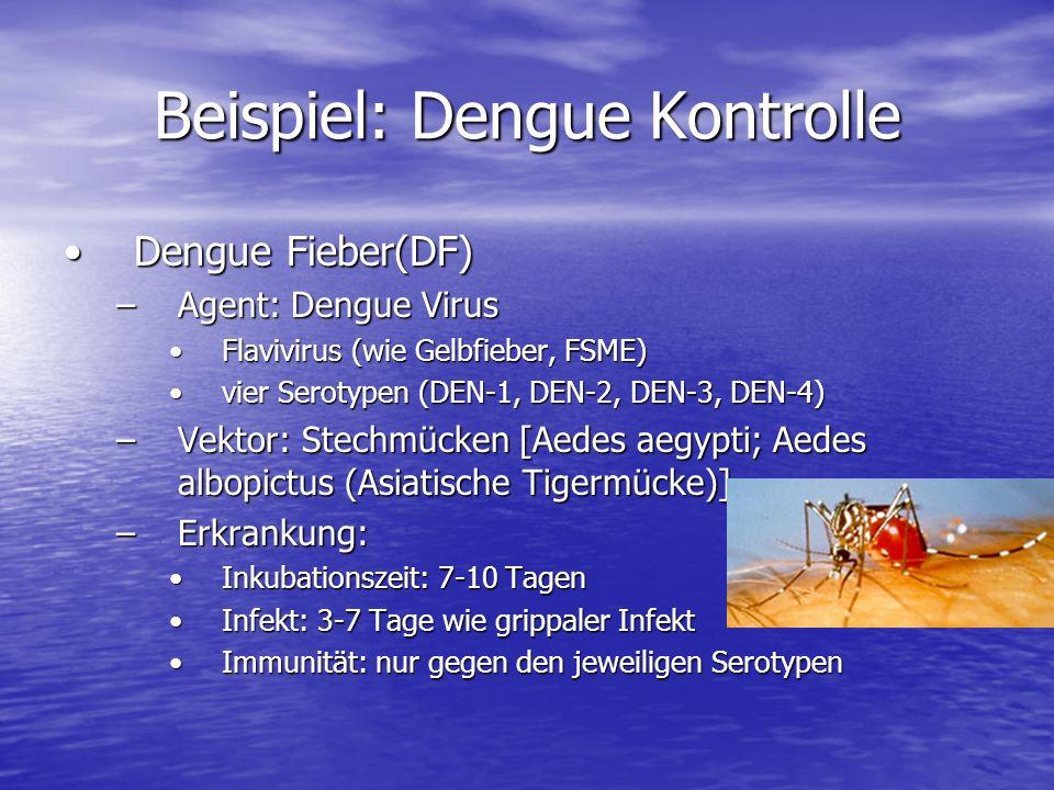 Beispiel: Dengue Kontrolle