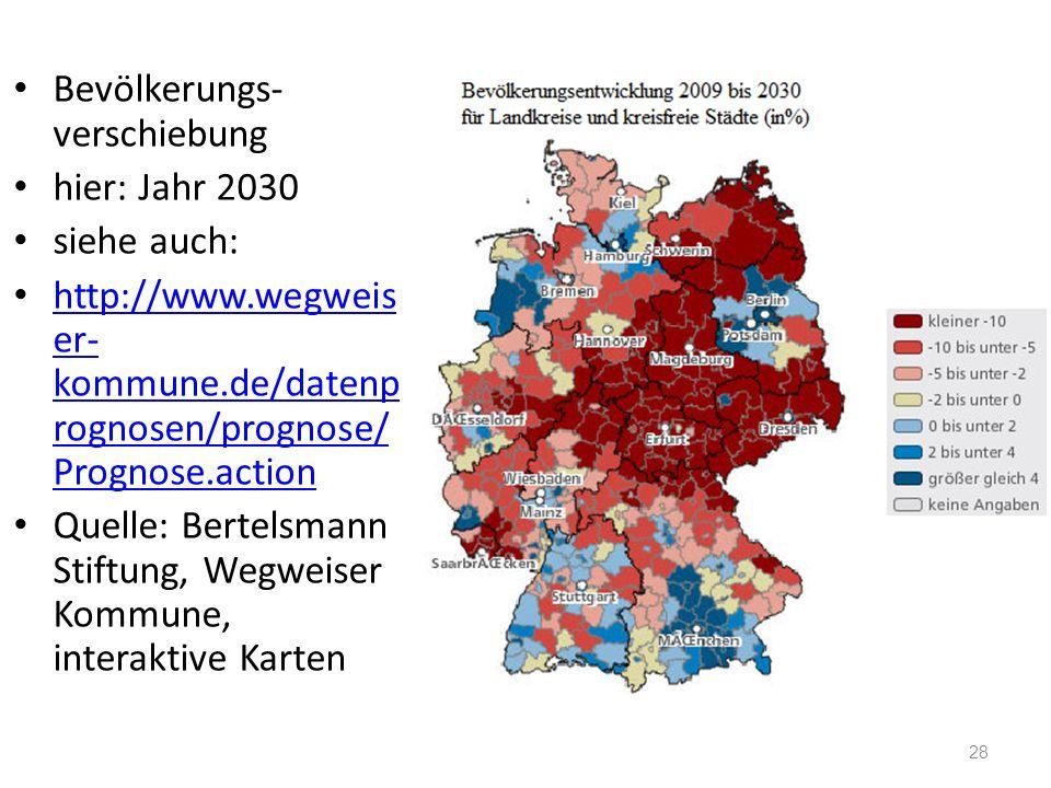 Bevölkerungs-verschiebung