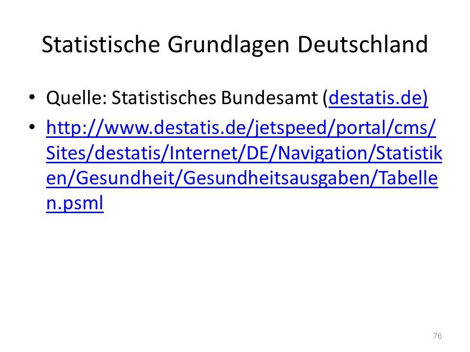 Statistische Grundlagen Deutschland