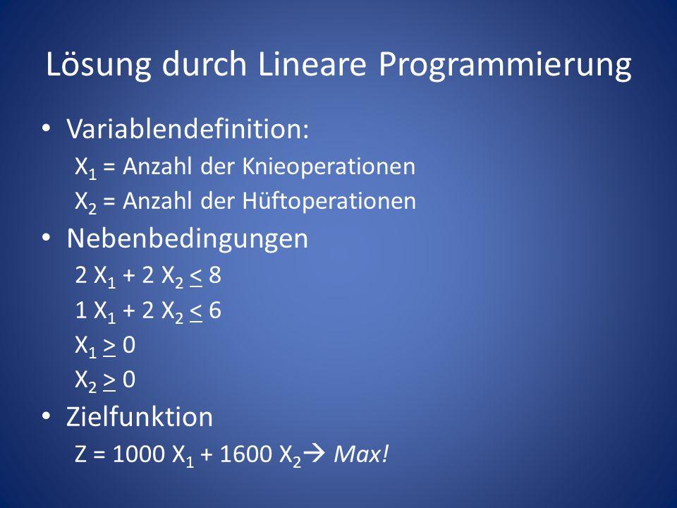 Lösung durch Lineare Programmierung