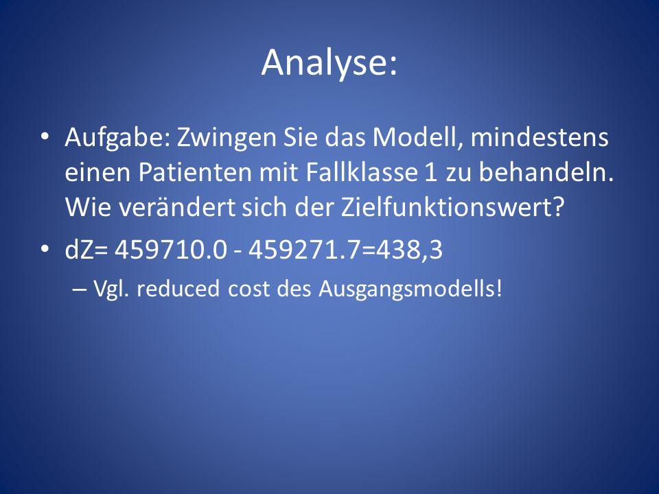 Analyse: Aufgabe: Zwingen Sie das Modell, mindestens einen Patienten mit Fallklasse 1 zu behandeln. Wie verändert sich der Zielfunktionswert