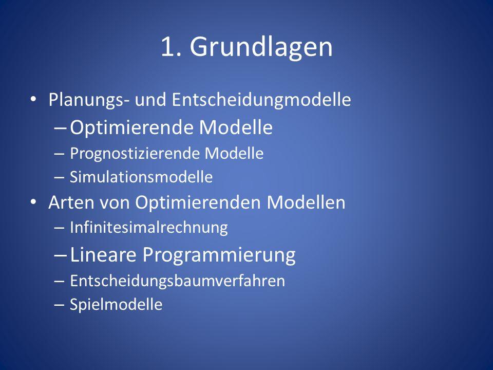 1. Grundlagen Lineare Programmierung Optimierende Modelle