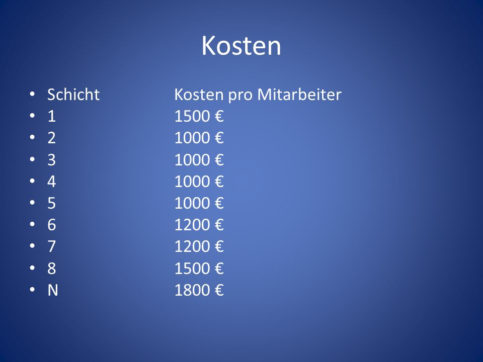 Kosten Schicht Kosten pro Mitarbeiter 1 1500 € 2 1000 € 3 1000 €