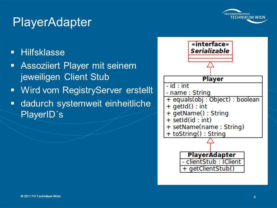 PlayerAdapter Hilfsklasse