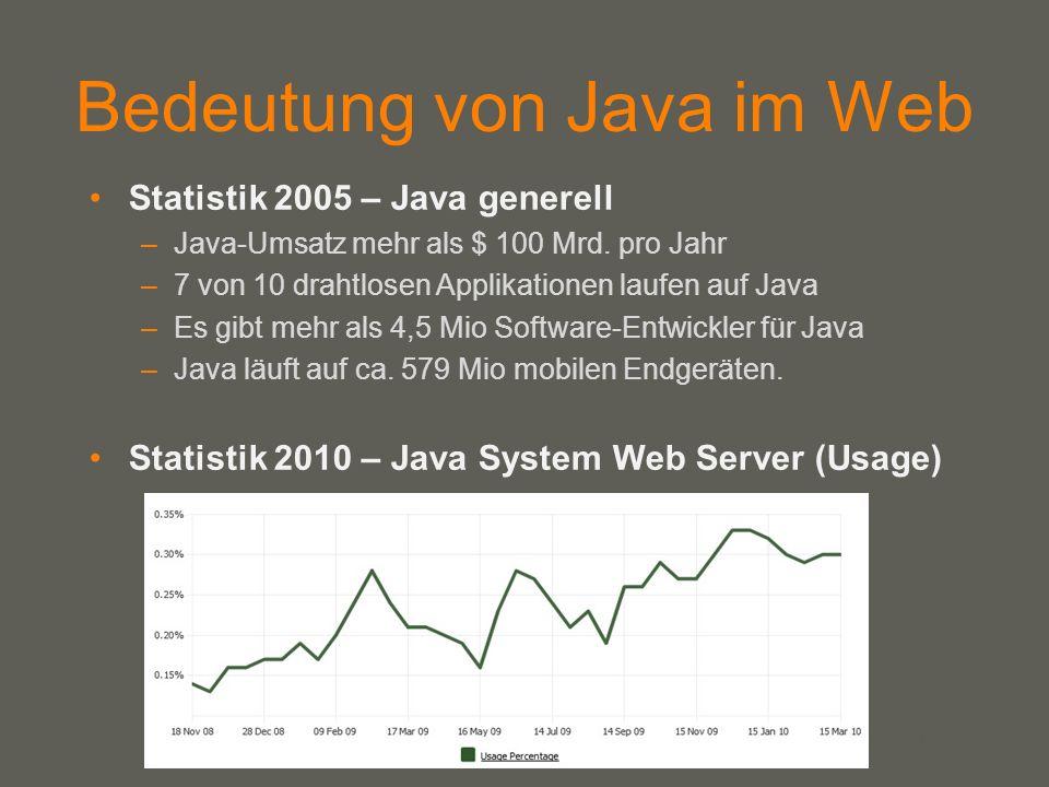 Bedeutung von Java im Web