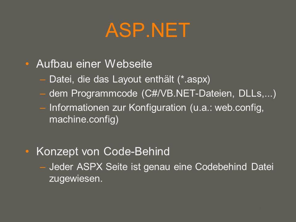 ASP.NET Aufbau einer Webseite Konzept von Code-Behind
