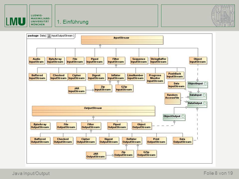 1. Einführung Java Input/Output