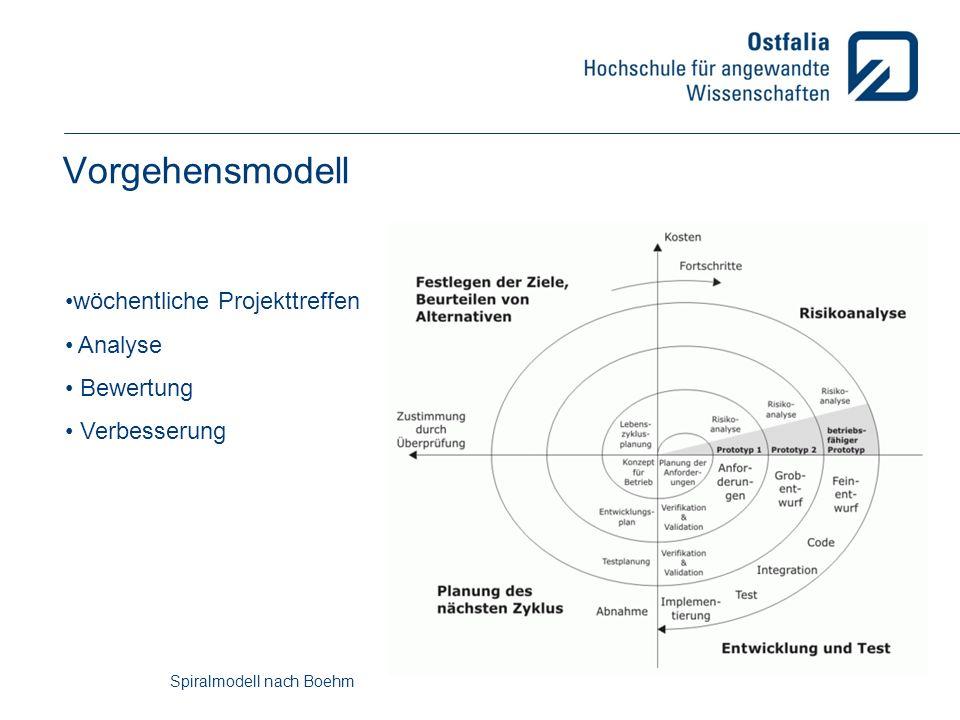 Vorgehensmodell wöchentliche Projekttreffen Analyse Bewertung