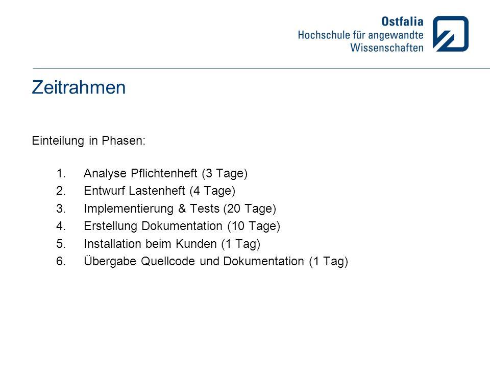 Zeitrahmen Einteilung in Phasen: Analyse Pflichtenheft (3 Tage)
