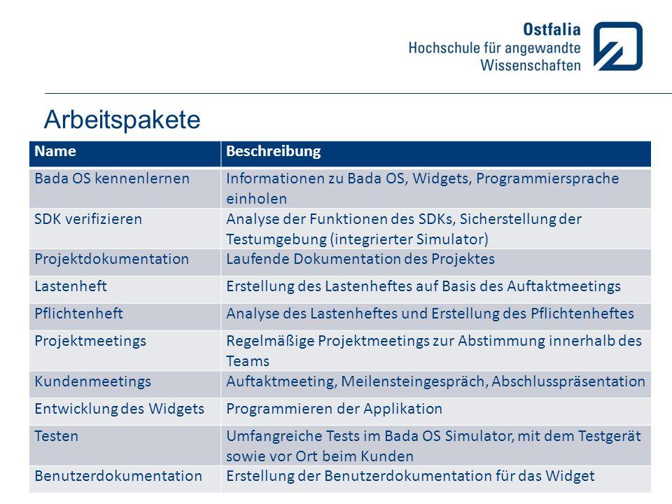 Arbeitspakete Name Beschreibung Bada OS kennenlernen
