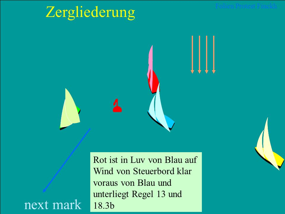Zergliederung next mark
