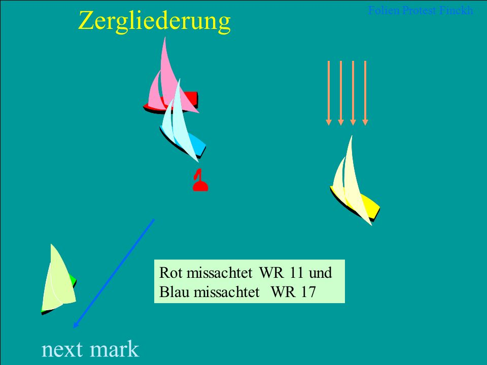Zergliederung next mark Rot missachtet WR 11 und Blau missachtet WR 17