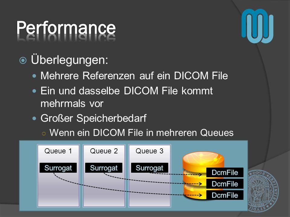 Performance Überlegungen: Mehrere Referenzen auf ein DICOM File